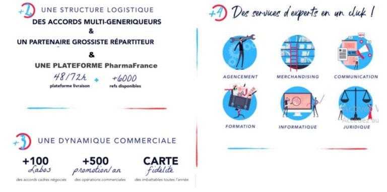 présentation pharmafrance